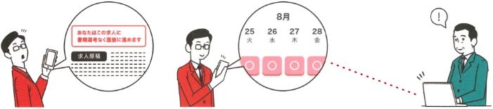 応募者の面接が可能な日を把握して、面接設定をスムーズに